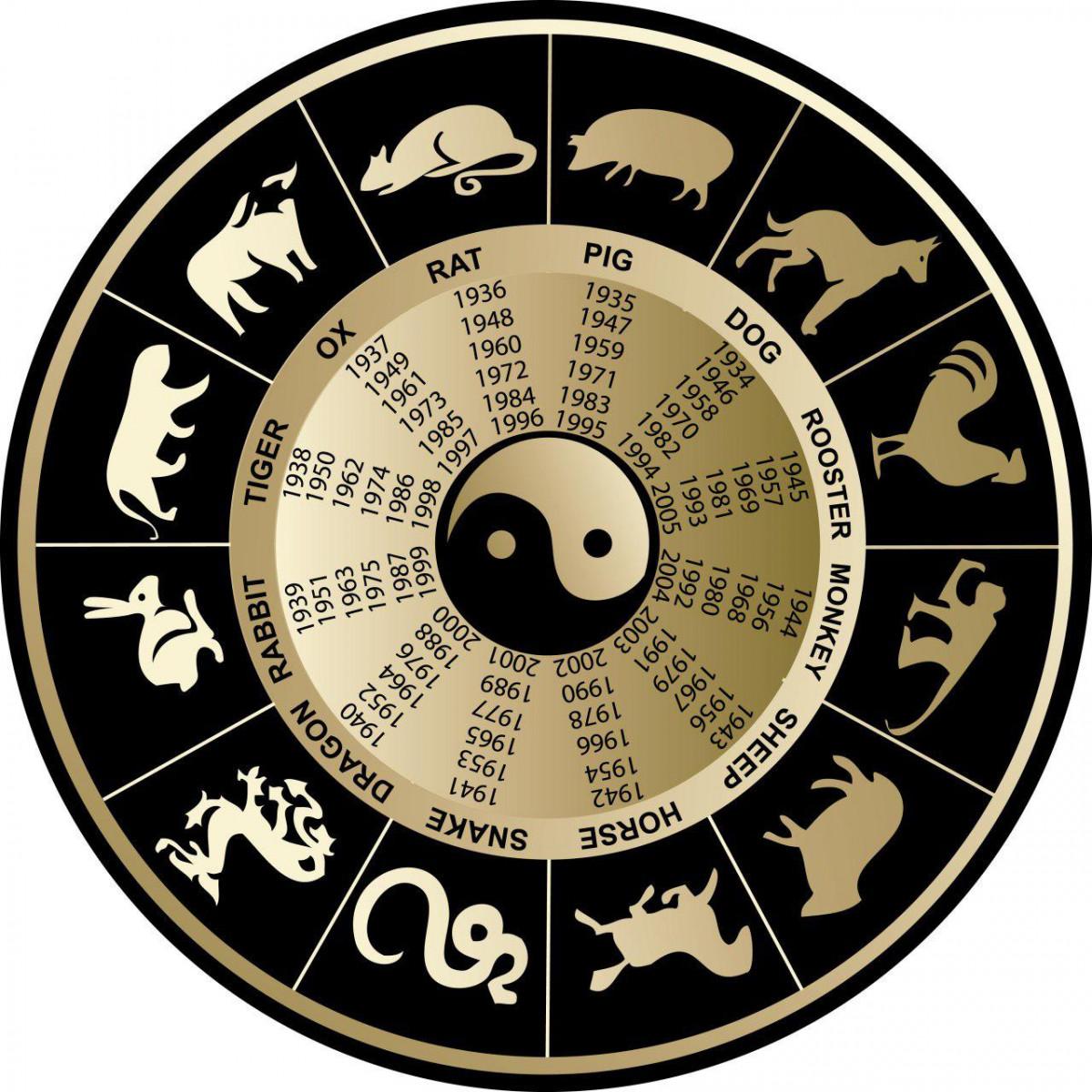 картинки китайского зодиака хищники