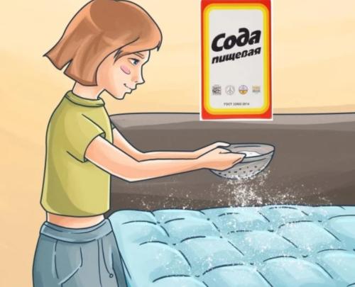 Удаление пятен, неприятного запаха, клещей с матрасов: методы американцев